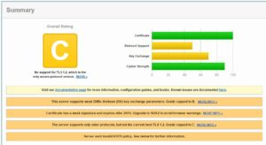 SSLLabs.com NetScaler Rating of C