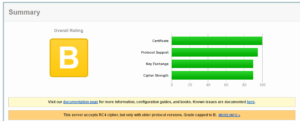 SSLLabs B Rating on NetScaler VPX